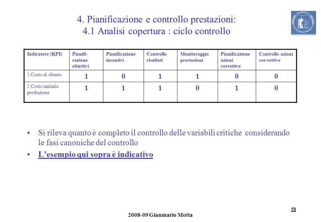 58 2008-09 Gianmario Motta 4. Pianificazione e controllo prestazioni: 4.1 Analisi copertura : ciclo controllo Indicatore (KPI)Pianifi- cazione obietti