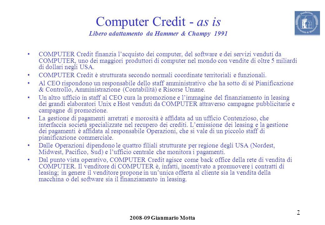 7 2008-09 Gianmario Motta Computer Credit - as is Libero adattamento da Hammer & Champy 1991 COMPUTER Credit finanzia lacquisto dei computer, del soft