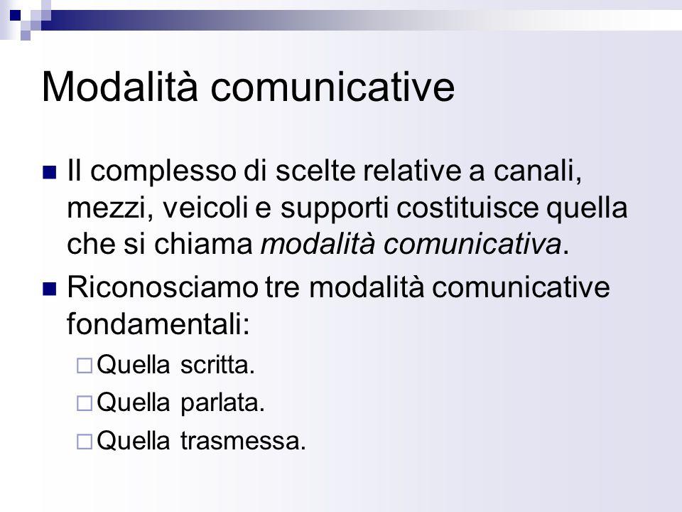 Scrittura/oralità I messaggi prodotti in modalità scritta sono molto diversi da quelli prodotti in modalità orale, e consentono di raggiungere risultati comunicativi differenti.