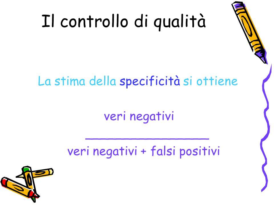 Il controllo di qualità La stima della specificità si ottiene veri negativi ________________ veri negativi + falsi positivi