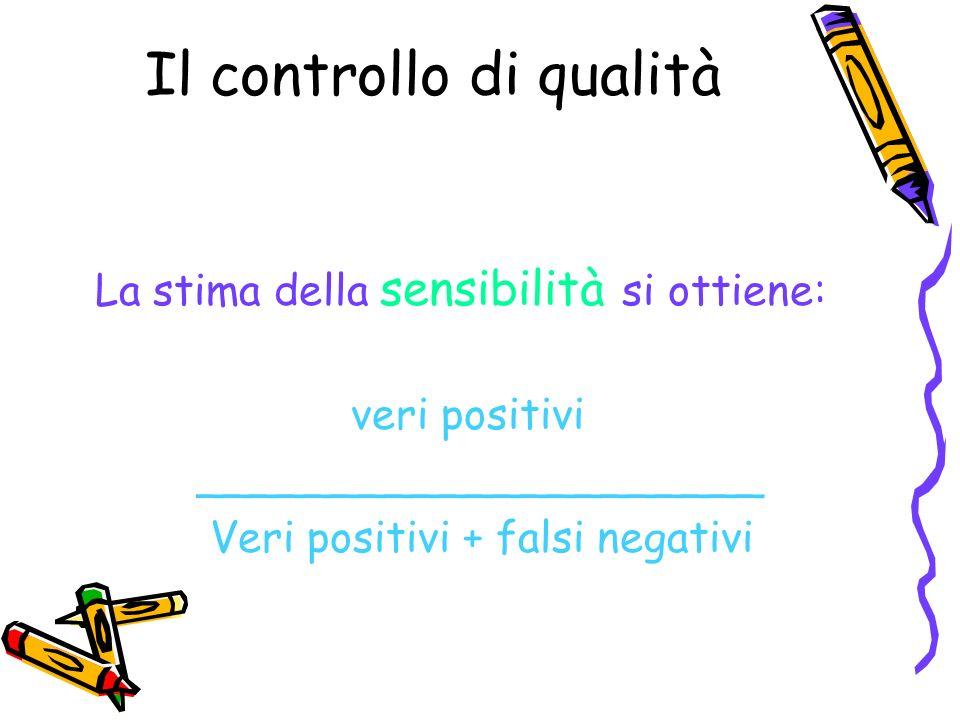 Il controllo di qualità La stima della sensibilità si ottiene: veri positivi _____________________ Veri positivi + falsi negativi