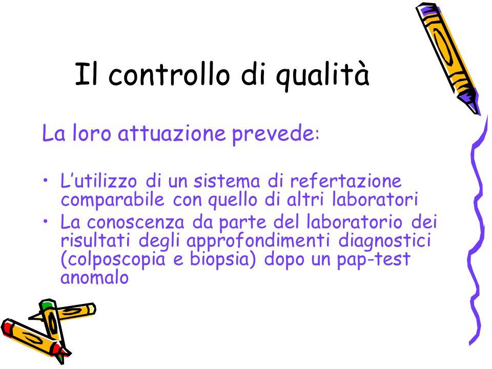 Il controllo di qualità La loro attuazione prevede : Lutilizzo di un sistema di refertazione comparabile con quello di altri laboratori La conoscenza