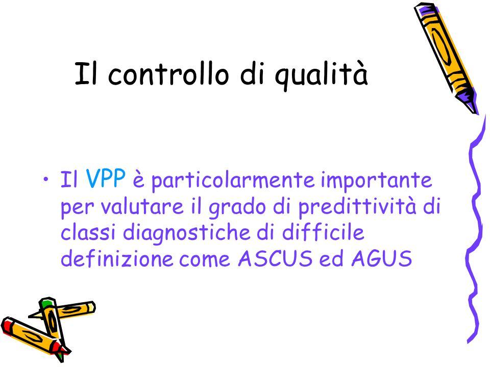 Il controllo di qualità Il VPP è particolarmente importante per valutare il grado di predittività di classi diagnostiche di difficile definizione come