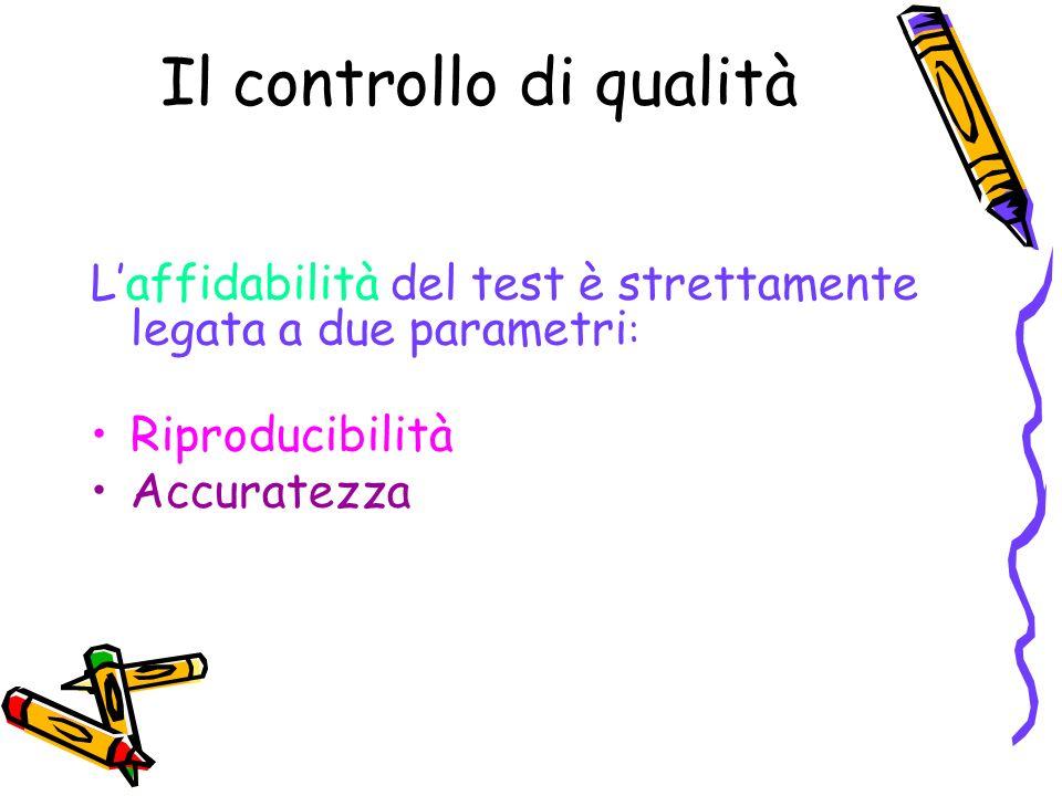 Il controllo di qualità Laffidabilità del test è strettamente legata a due parametri : Riproducibilità Accuratezza