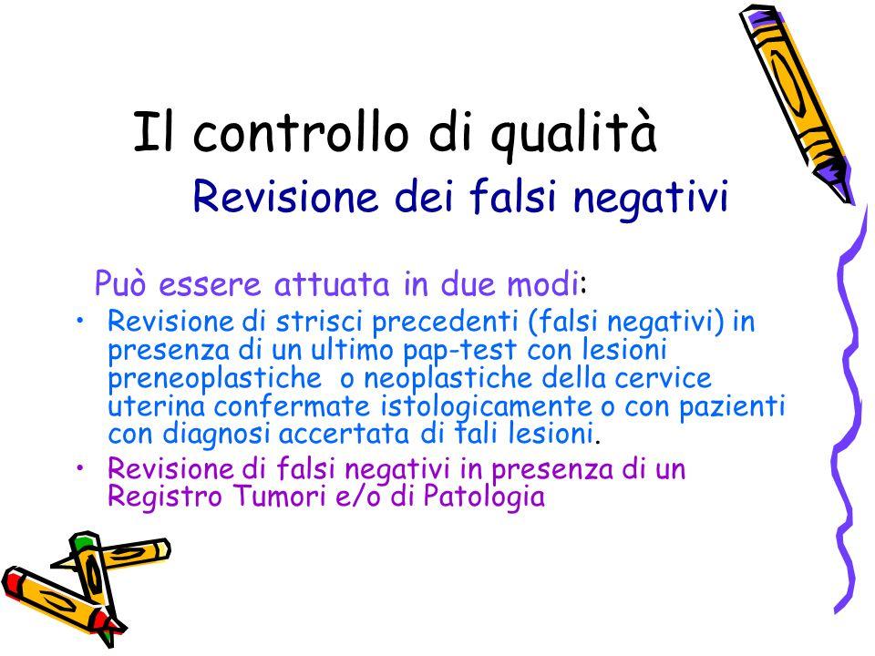 Il controllo di qualità Revisione dei falsi negativi Può essere attuata in due modi: Revisione di strisci precedenti (falsi negativi) in presenza di u