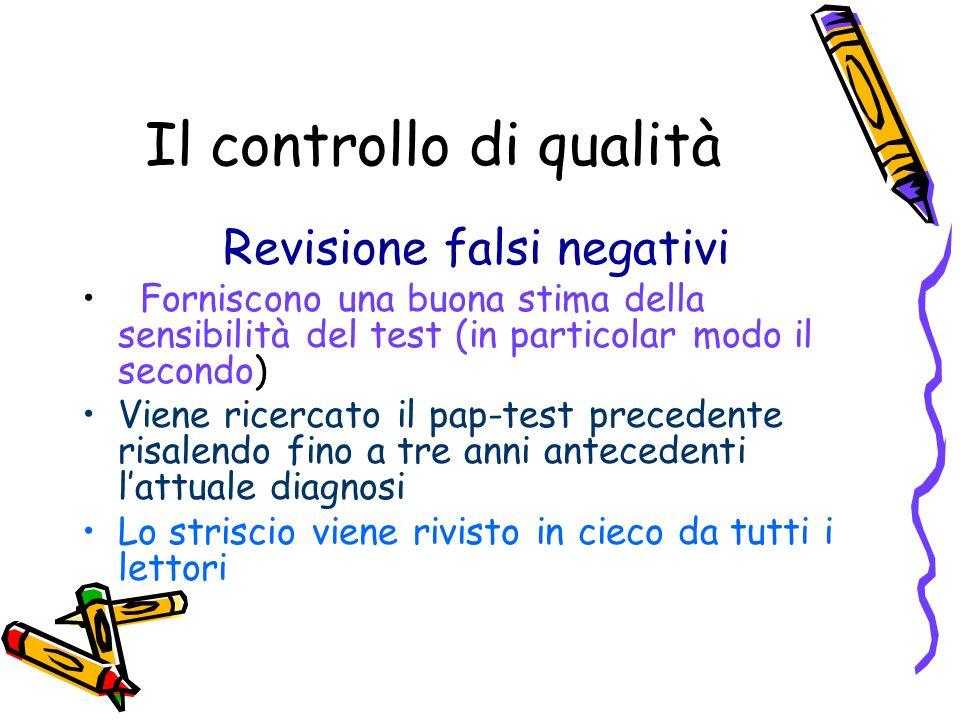 Il controllo di qualità Revisione falsi negativi Forniscono una buona stima della sensibilità del test (in particolar modo il secondo) Viene ricercato