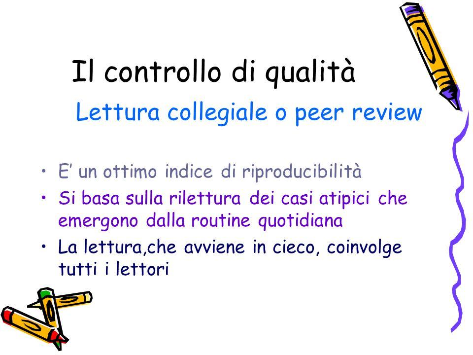 Il controllo di qualità Lettura collegiale o peer review E un ottimo indice di riproducibilità Si basa sulla rilettura dei casi atipici che emergono d