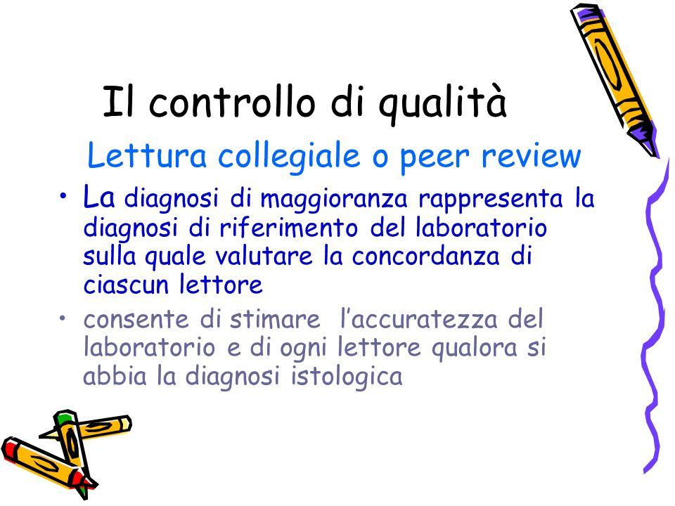 Il controllo di qualità Lettura collegiale o peer review La diagnosi di maggioranza rappresenta la diagnosi di riferimento del laboratorio sulla quale