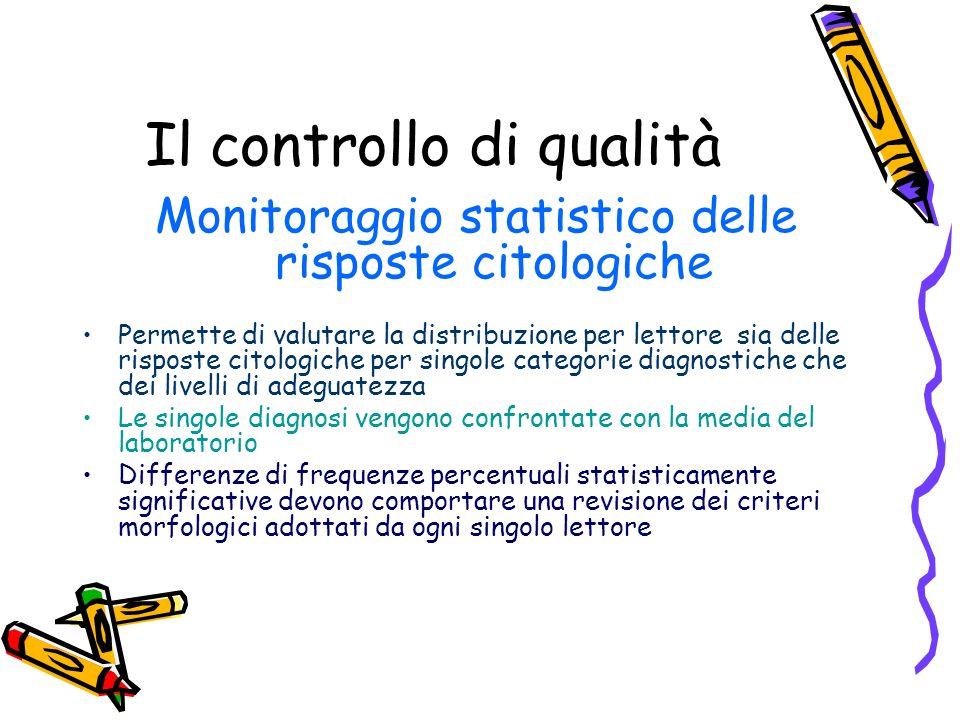 Il controllo di qualità Monitoraggio statistico delle risposte citologiche Permette di valutare la distribuzione per lettore sia delle risposte citolo