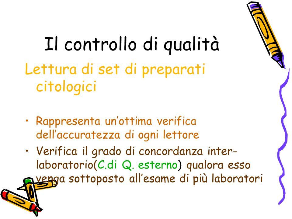 Il controllo di qualità Lettura di set di preparati citologici Rappresenta unottima verifica dellaccuratezza di ogni lettore Verifica il grado di conc