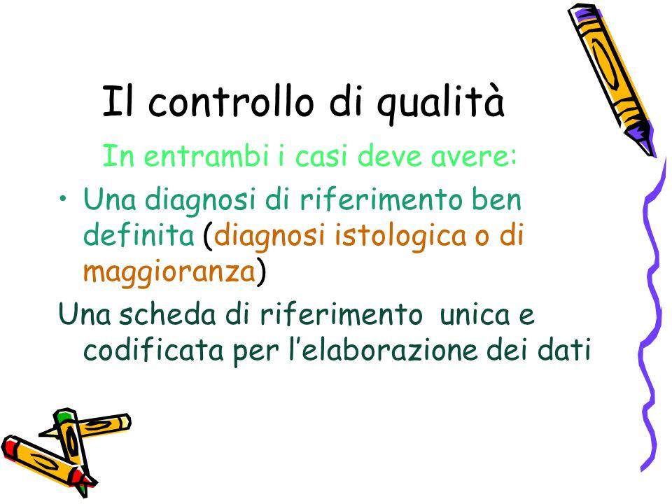 Il controllo di qualità In entrambi i casi deve avere: Una diagnosi di riferimento ben definita (diagnosi istologica o di maggioranza) Una scheda di r