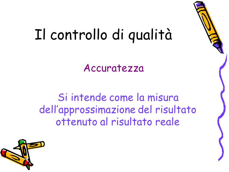 Il controllo di qualità Accuratezza Si intende come la misura dellapprossimazione del risultato ottenuto al risultato reale