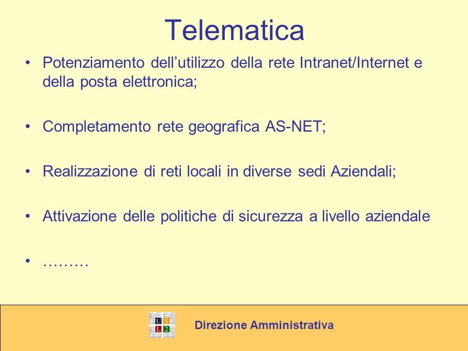 Direzione Amministrativa Telematica Potenziamento dellutilizzo della rete Intranet/Internet e della posta elettronica; Completamento rete geografica AS-NET; Realizzazione di reti locali in diverse sedi Aziendali; Attivazione delle politiche di sicurezza a livello aziendale ………