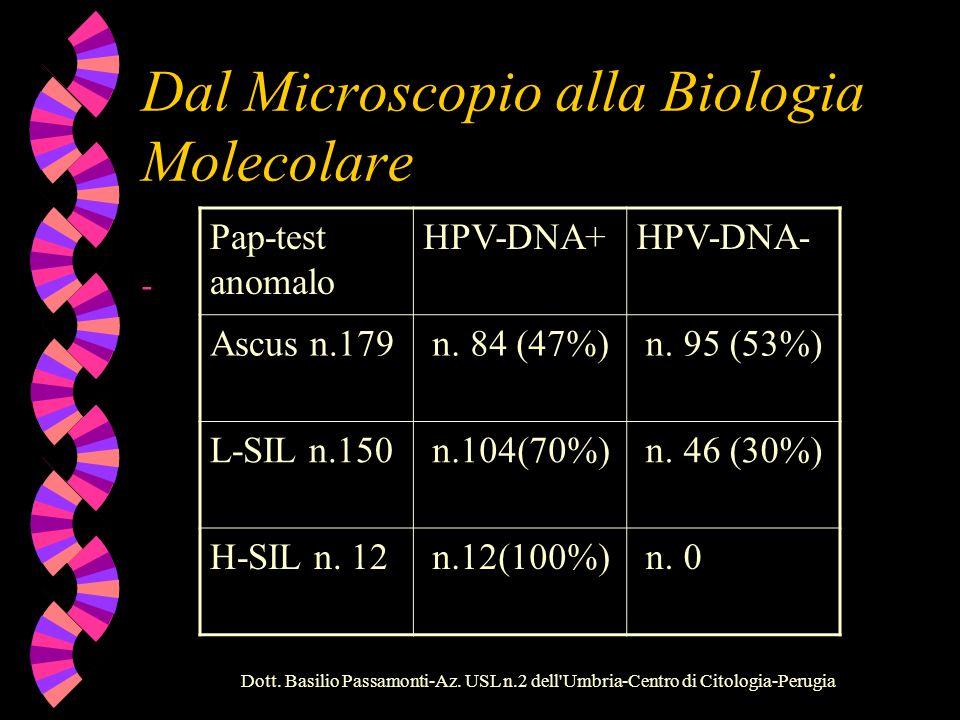 Dal Microscopio alla Biologia Molecolare n. 341 donne con Pap-test anomalo: - n. 145 HPV-DNA - (43%) - n. 196 HPV-DNA + (57%) - n. 129 Alto Rischio (6