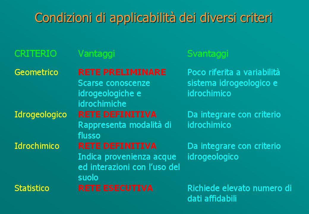 A4 - CRITERI DI INDIVIDUAZIONE GEOMETRICO - Distanza (n.