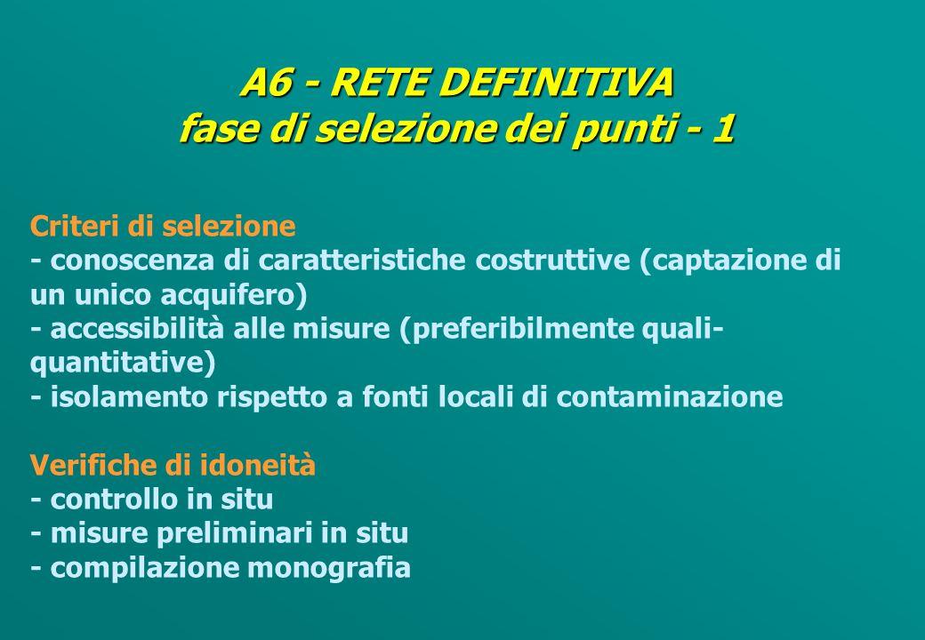 A6 - RETE DEFINITIVA fase iniziale INDIVIDUAZIONE ACQUIFERI DA MONITORARE INDAGINI INTEGRATIVE CONOSCENZE IDROGEOLOGICHE PREGRESSE