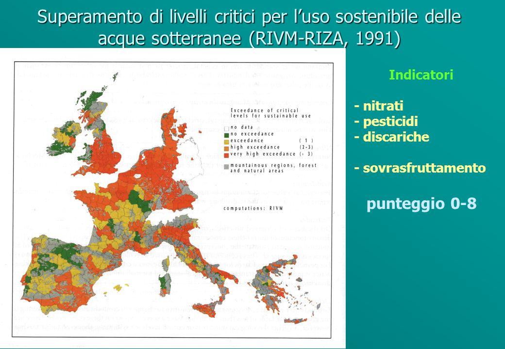 Superamento di livelli critici per luso sostenibile delle acque sotterranee (RIVM-RIZA, 1991) Indicatori - nitrati - pesticidi - discariche - sovrasfruttamento punteggio 0-8