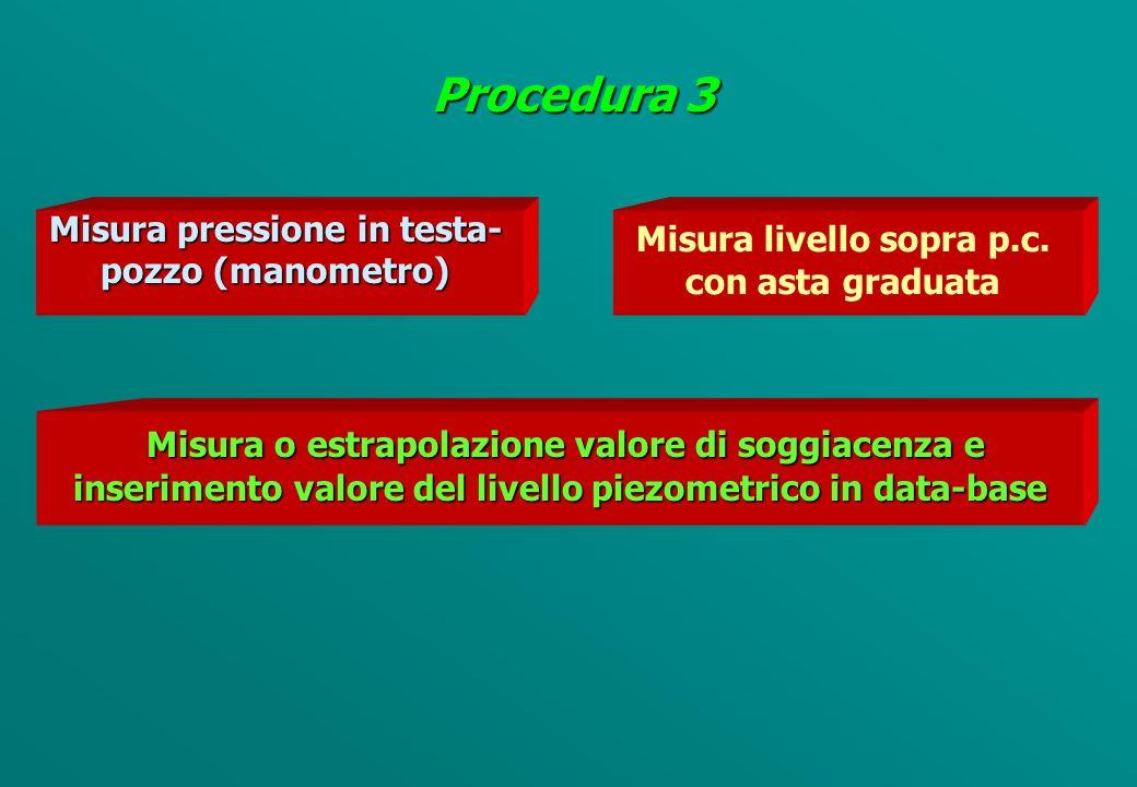 Misura portata prelevata (L/s) Misura o estrapolazione valore di soggiacenza e inserimento valore del livello piezometrico in data-base Misura o estrapolazione valore di soggiacenza e inserimento valore del livello piezometrico in data-base Sospensione prelievo (arresto pompe) Esecuzione di prova di risalita Procedura 2 Successivo sopralluogo sul pozzo