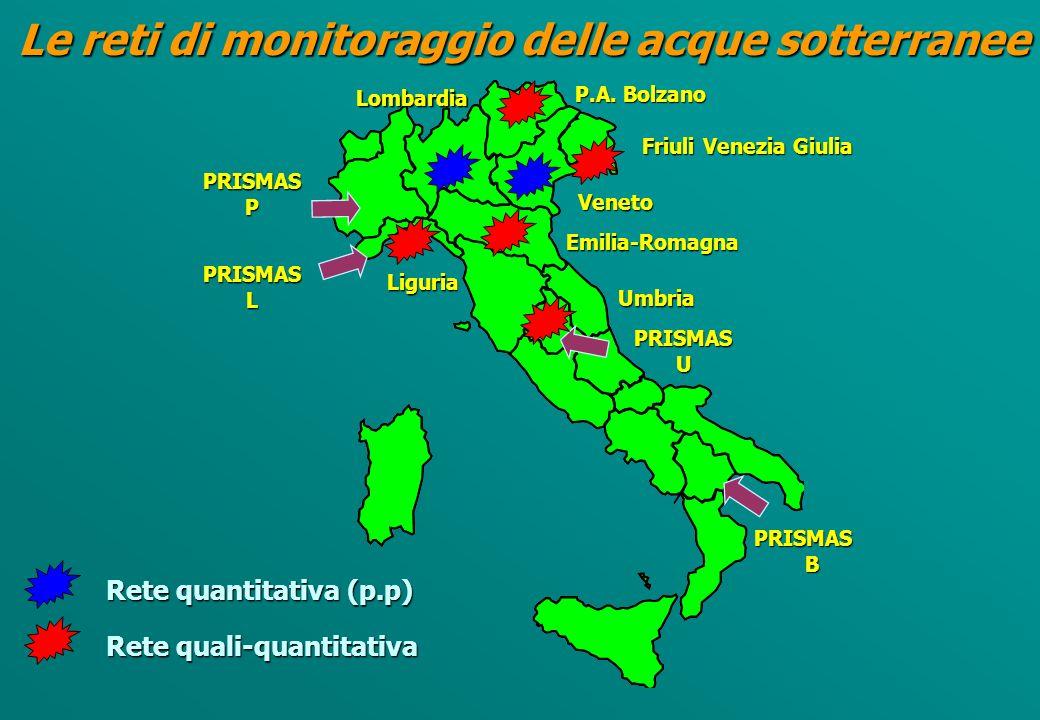 SORGENTI MONITORATE IN AUTOMATICO ESEMPIO DI REGISTRAZIONI