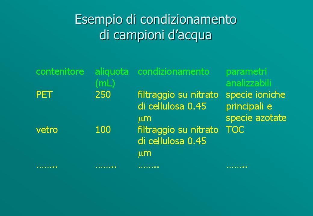 4 - Condizionamento dei campioni approccio tradizionale n aliquote da prelevare n contenitore n tipo di condizionamento n parametri analizzabili
