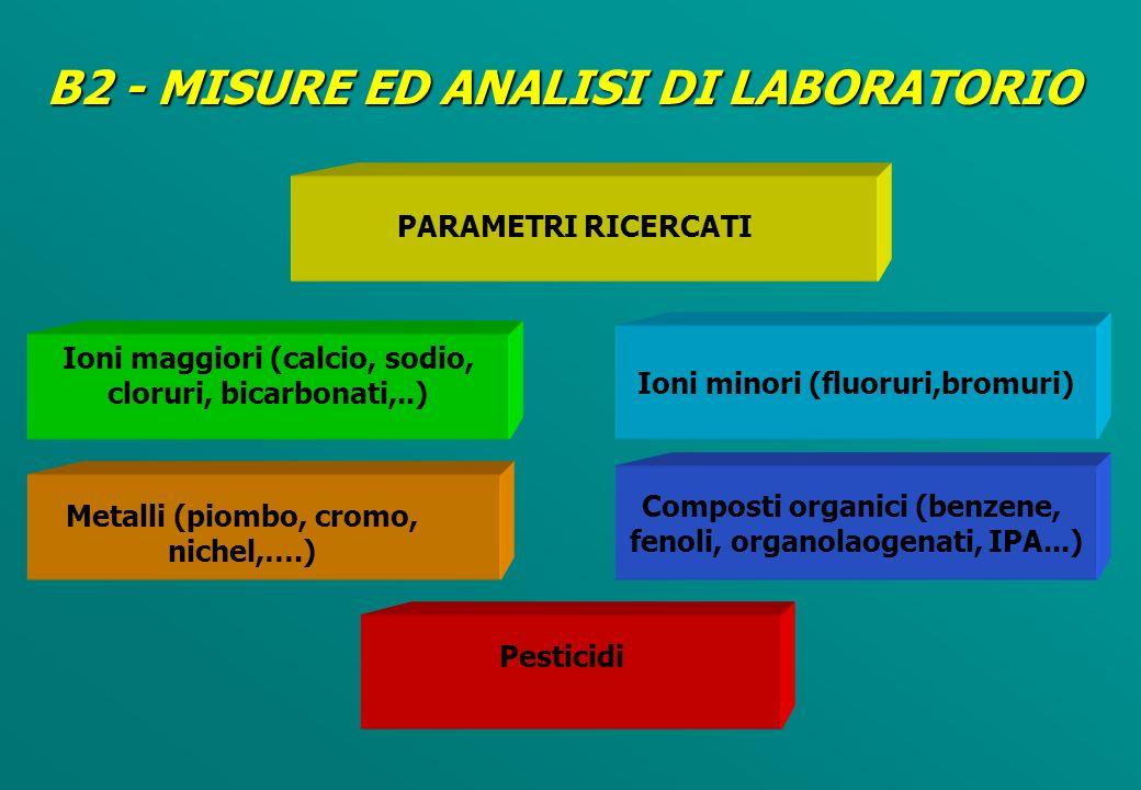4 - Condizionamento dei campioni approccio sperimentale n laboratorio mobile n concentratore (WATER TRACE)