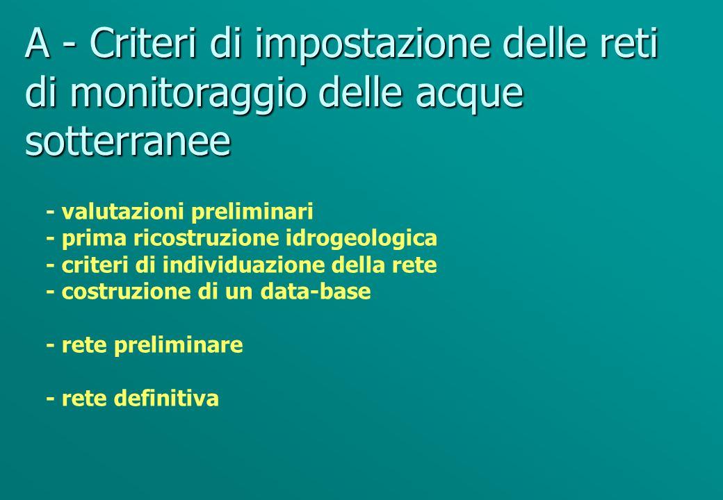 Punti selezionati con il criterio geometrico ed effettivamente monitorati - Piemonte (3750 km²) - Acquifero superficiale: 1 pozzo/22 km² - Acquifero profondo: 1 punto/52 km²