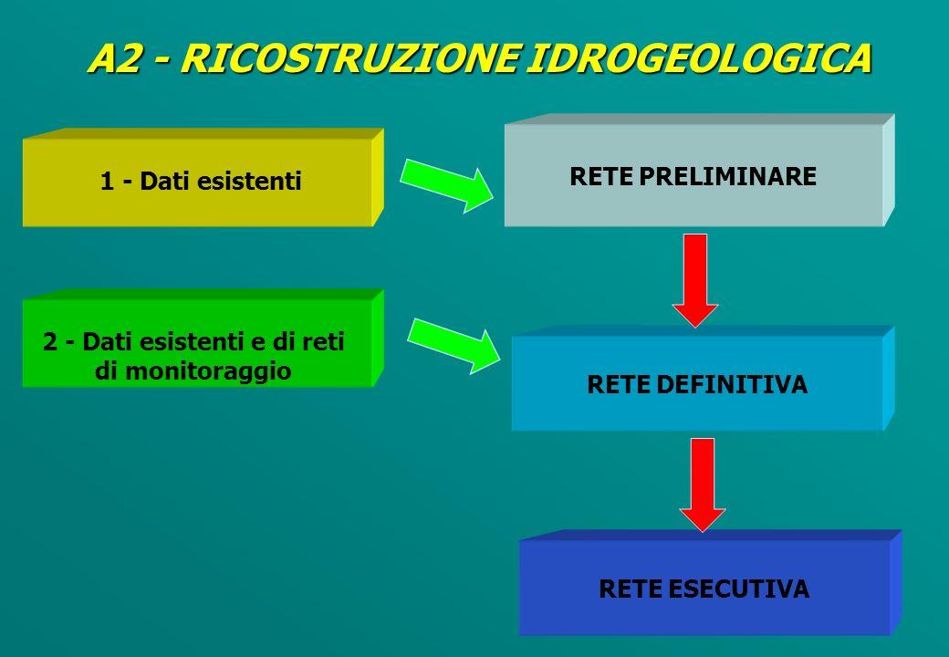 1 - Dati esistenti 2 - Dati esistenti e di reti di monitoraggio RETE PRELIMINARE RETE DEFINITIVA A2 - RICOSTRUZIONE IDROGEOLOGICA RETE ESECUTIVA