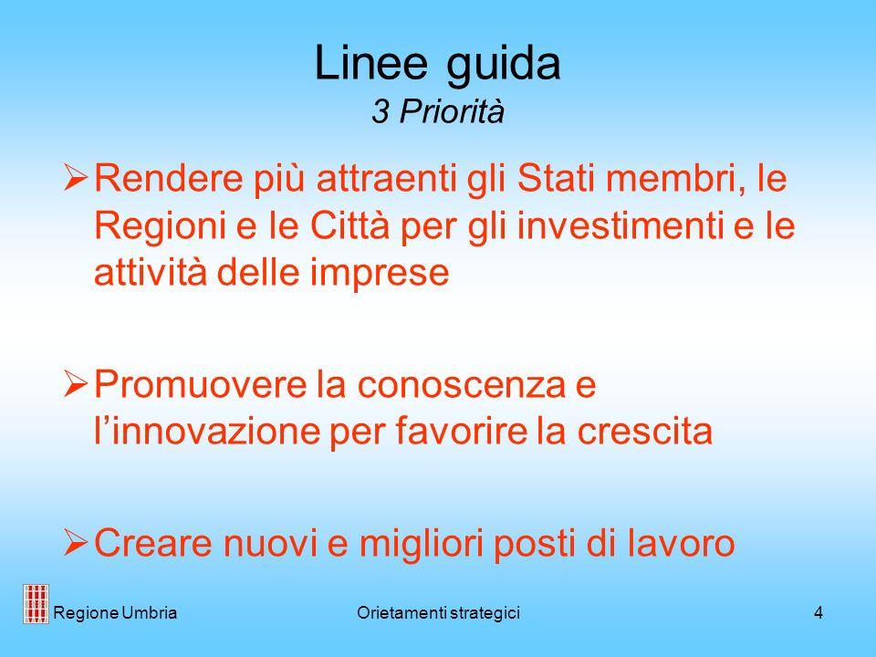 Regione UmbriaOrietamenti strategici4 Linee guida 3 Priorità Rendere più attraenti gli Stati membri, le Regioni e le Città per gli investimenti e le attività delle imprese Promuovere la conoscenza e linnovazione per favorire la crescita Creare nuovi e migliori posti di lavoro