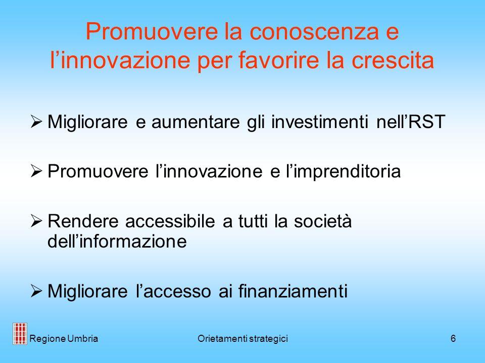 Regione UmbriaOrietamenti strategici6 Promuovere la conoscenza e linnovazione per favorire la crescita Migliorare e aumentare gli investimenti nellRST