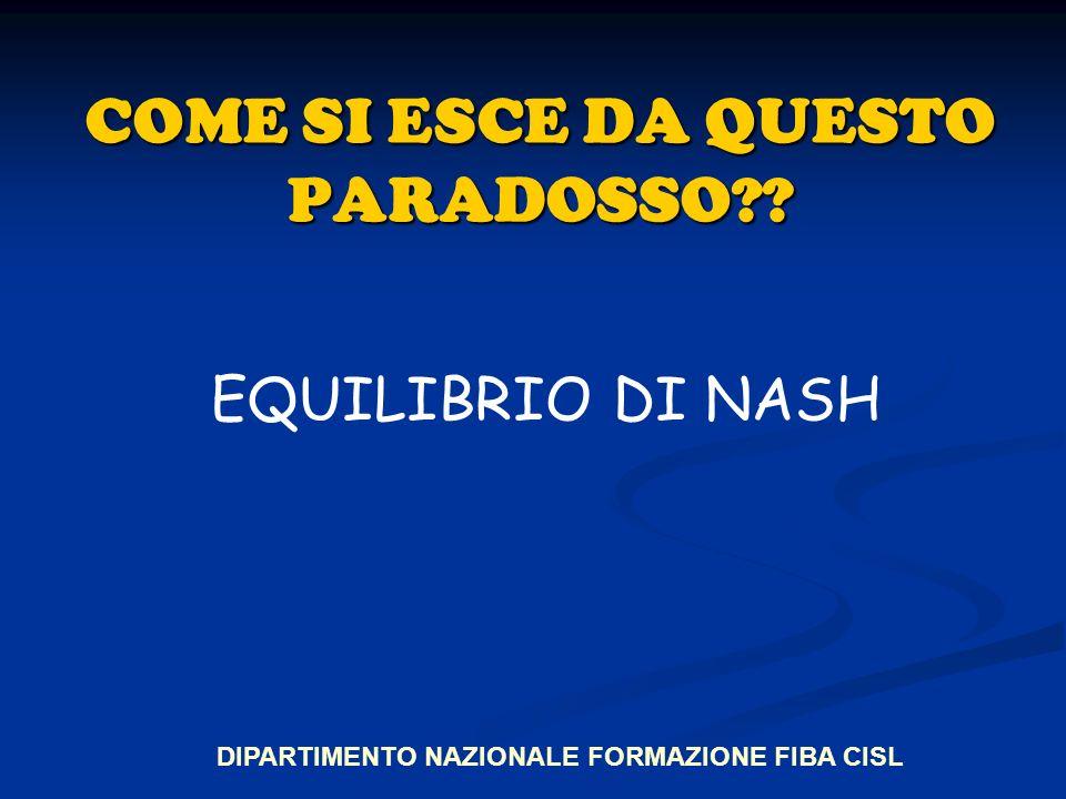 COME SI ESCE DA QUESTO PARADOSSO?? DIPARTIMENTO NAZIONALE FORMAZIONE FIBA CISL EQUILIBRIO DI NASH