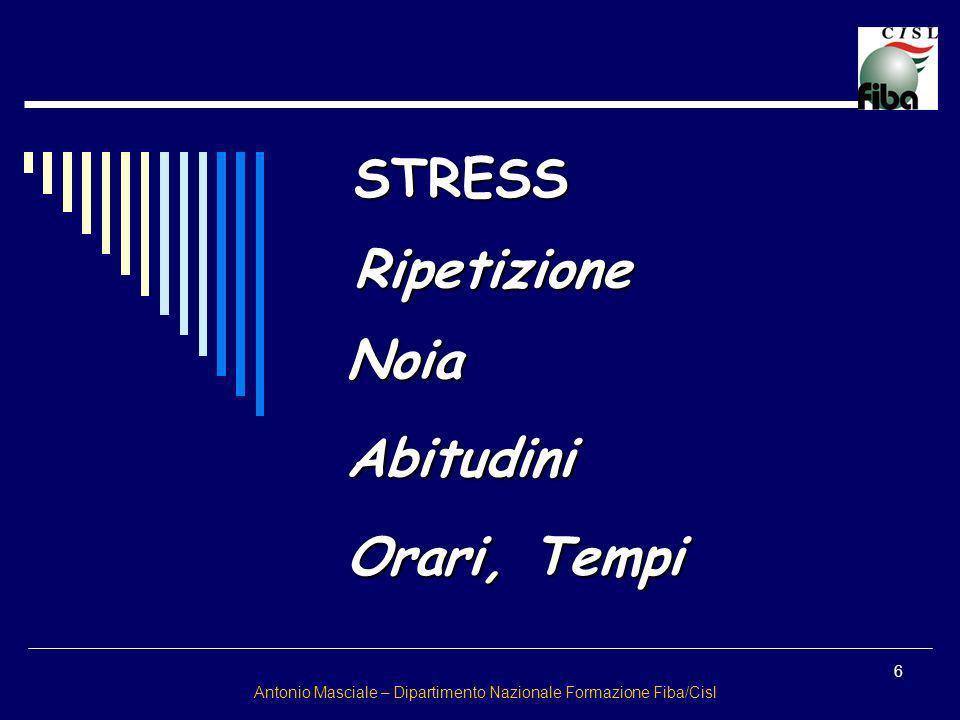 6 STRESS Ripetizione Noia Abitudini Orari, Tempi
