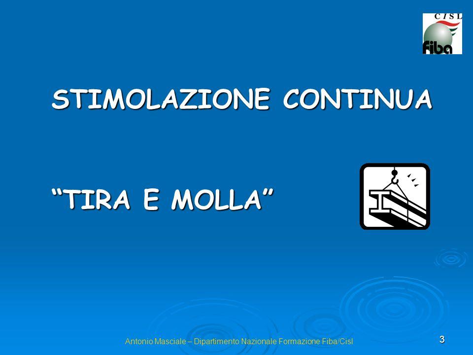 3 Antonio Masciale – Dipartimento Nazionale Formazione Fiba/Cisl STIMOLAZIONE CONTINUA TIRA E MOLLA