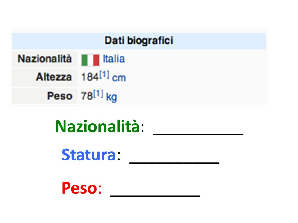 Statura: __________ Peso: __________ Nazionalità: __________