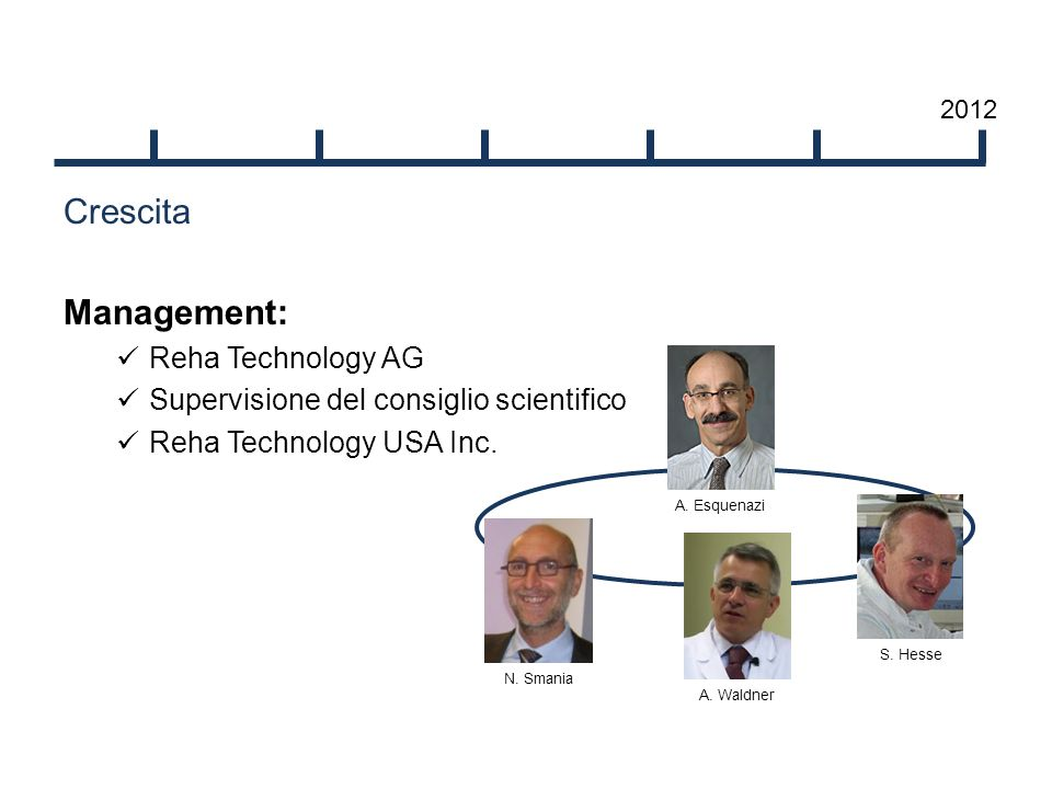 Crescita Management: Reha Technology AG Supervisione del consiglio scientifico Reha Technology USA Inc.