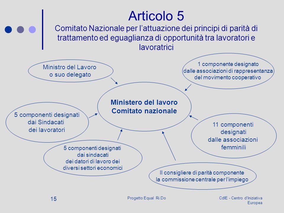 CdIE - Centro d'Iniziativa Europea Progetto Equal Ri.Do 15 Articolo 5 Comitato Nazionale per lattuazione dei principi di parità di trattamento ed egua