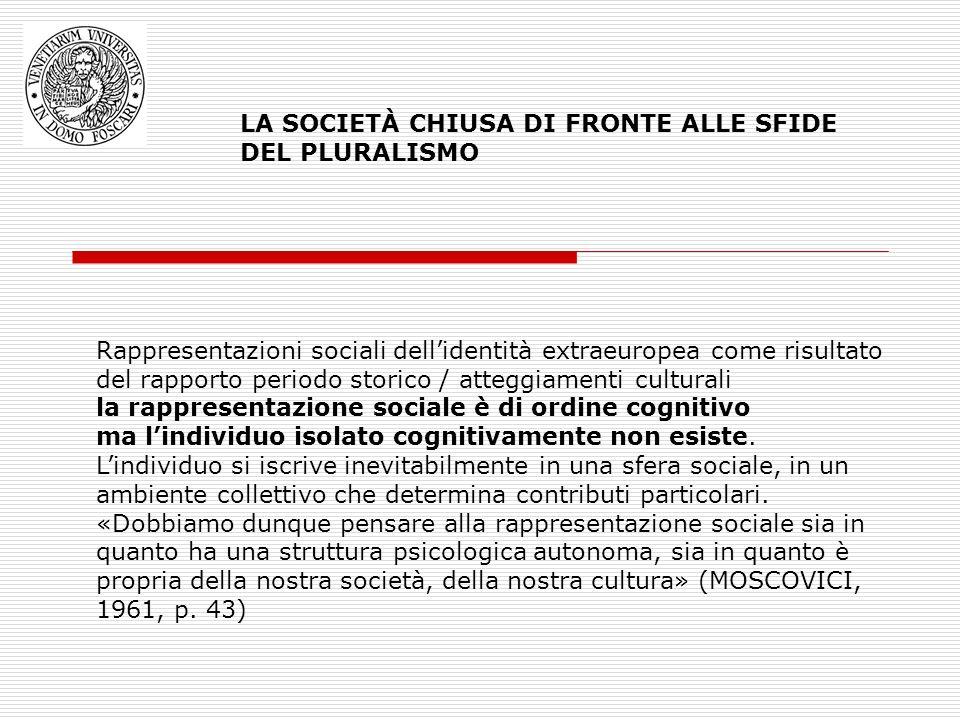 LA SOCIETÀ CHIUSA DI FRONTE ALLE SFIDE DEL PLURALISMO Rappresentazioni sociali dellidentità extraeuropea come risultato del rapporto periodo storico /