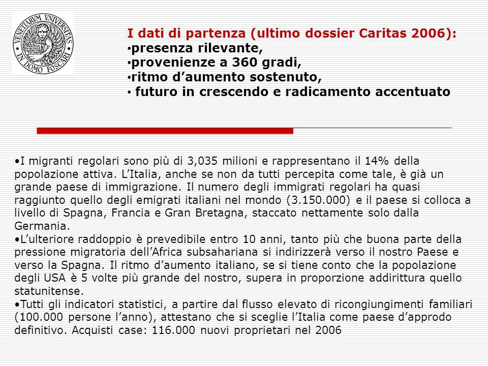 I dati di partenza (ultimo dossier Caritas 2006): presenza rilevante, provenienze a 360 gradi, ritmo daumento sostenuto, futuro in crescendo e radicam