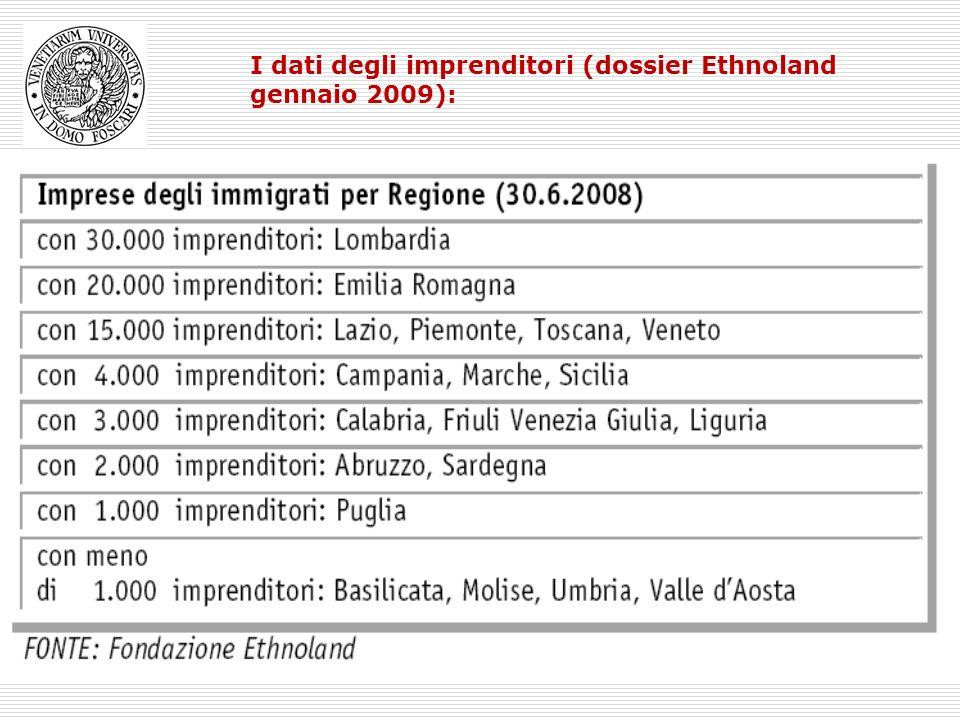 I dati degli imprenditori (dossier Ethnoland gennaio 2009):