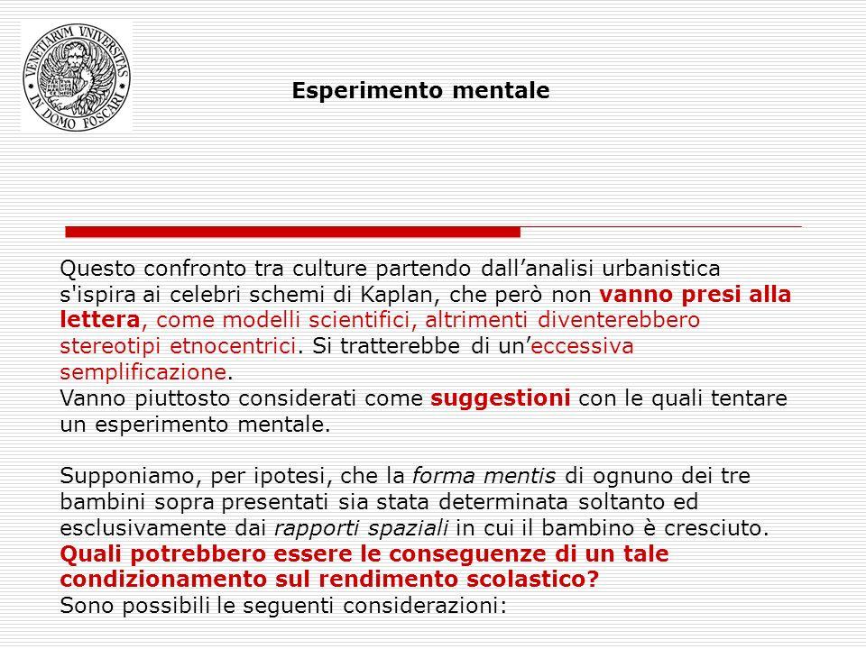 Esperimento mentale Questo confronto tra culture partendo dallanalisi urbanistica s ispira ai celebri schemi di Kaplan, che però non vanno presi alla lettera, come modelli scientifici, altrimenti diventerebbero stereotipi etnocentrici.