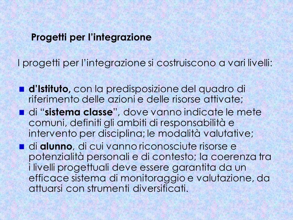 Progetti per lintegrazione I progetti per lintegrazione si costruiscono a vari livelli: dIstituto, con la predisposizione del quadro di riferimento de