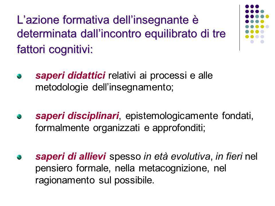 Lazione formativa dellinsegnante è determinata dallincontro equilibrato di tre fattori cognitivi: saperi didattici relativi ai processi e alle metodol