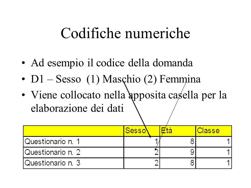 Codifiche numeriche Ad esempio il codice della domanda D1 – Sesso (1) Maschio (2) Femmina Viene collocato nella apposita casella per la elaborazione dei dati