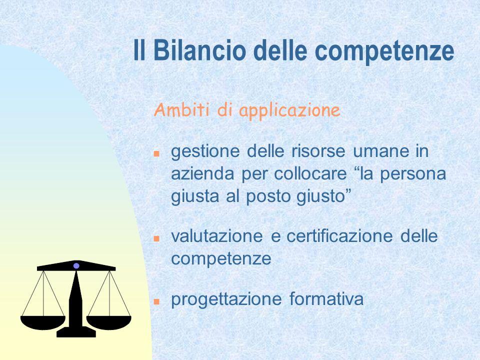 Il Bilancio delle competenze Ambiti di applicazione n gestione delle risorse umane in azienda per collocare la persona giusta al posto giusto n valutazione e certificazione delle competenze n progettazione formativa