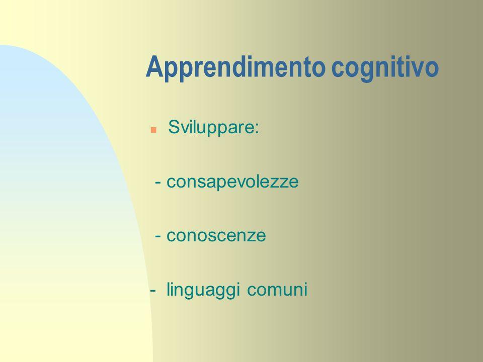 Apprendimento cognitivo n Sviluppare: - consapevolezze - conoscenze - linguaggi comuni