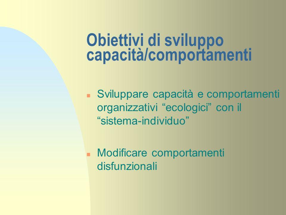 Obiettivi di sviluppo capacità/comportamenti n Sviluppare capacità e comportamenti organizzativi ecologici con il sistema-individuo n Modificare comportamenti disfunzionali