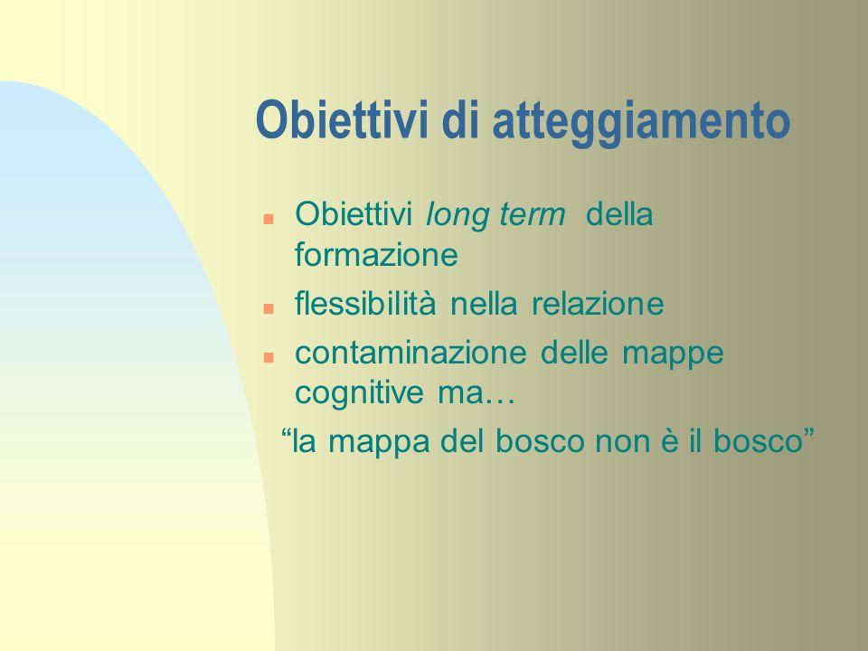 Obiettivi di atteggiamento n Obiettivi long term della formazione n flessibilità nella relazione n contaminazione delle mappe cognitive ma… la mappa d