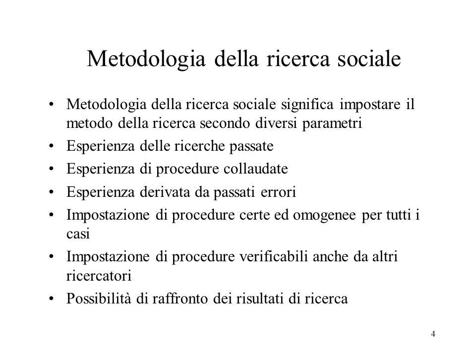 4 Metodologia della ricerca sociale Metodologia della ricerca sociale significa impostare il metodo della ricerca secondo diversi parametri Esperienza