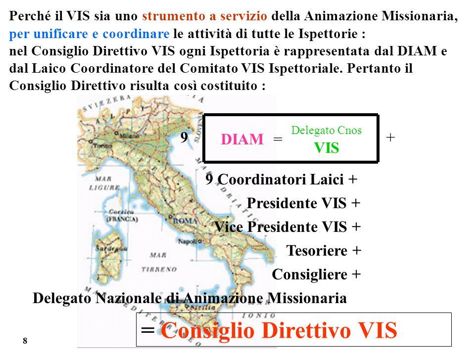 9 Coordinatori Laici + Presidente VIS + Vice Presidente VIS + Tesoriere + Delegato Nazionale di Animazione Missionaria = Consiglio Direttivo VIS Consi