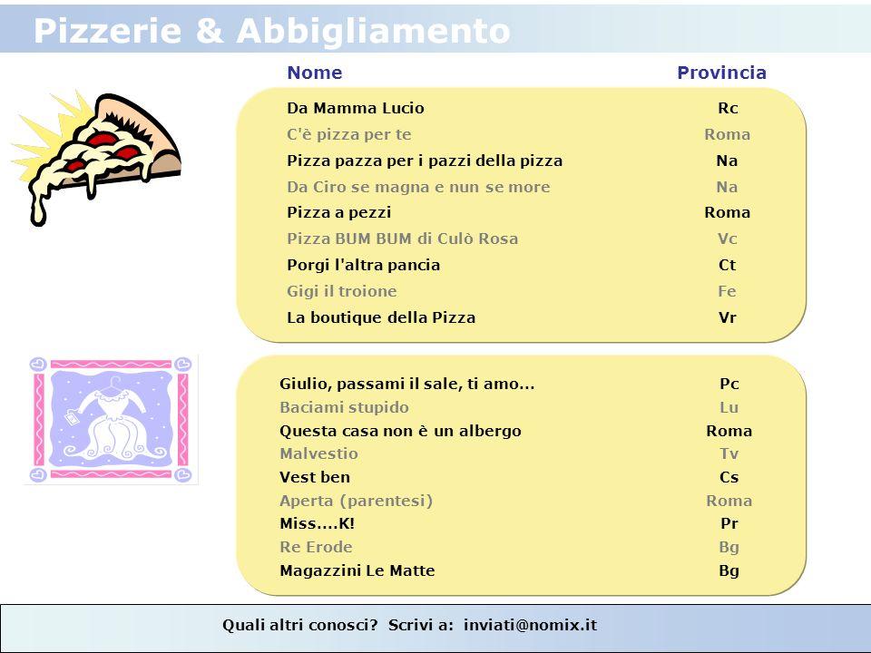 Pizzerie & Abbigliamento Da Mamma LucioRc C è pizza per teRoma Pizza pazza per i pazzi della pizzaNa Da Ciro se magna e nun se moreNa Pizza a pezziRoma Pizza BUM BUM di Culò RosaVc Porgi l altra panciaCt Gigi il troioneFe La boutique della PizzaVr Giulio, passami il sale, ti amo...Pc Baciami stupidoLu Questa casa non è un albergoRoma MalvestioTv Vest benCs Aperta (parentesi)Roma Miss....K!Pr Re ErodeBg Magazzini Le MatteBg Quali altri conosci.