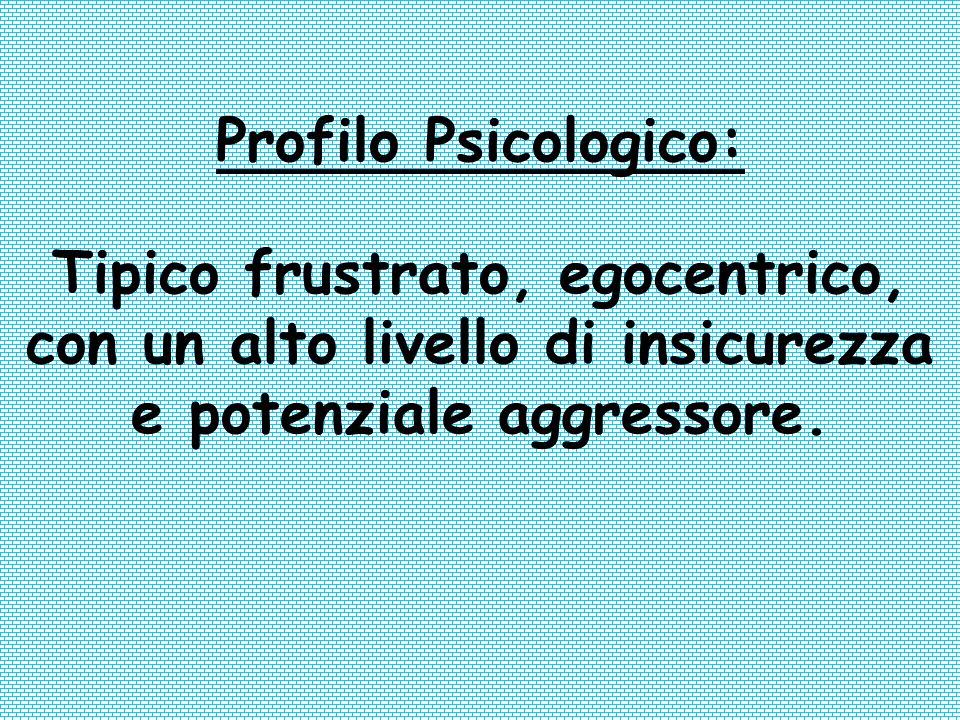 Profilo Psicologico: Tipico frustrato, egocentrico, con un alto livello di insicurezza e potenziale aggressore.